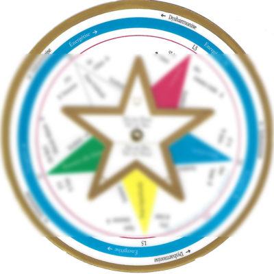 Cercle des lombaires